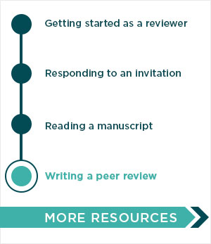 how to do peer review in class